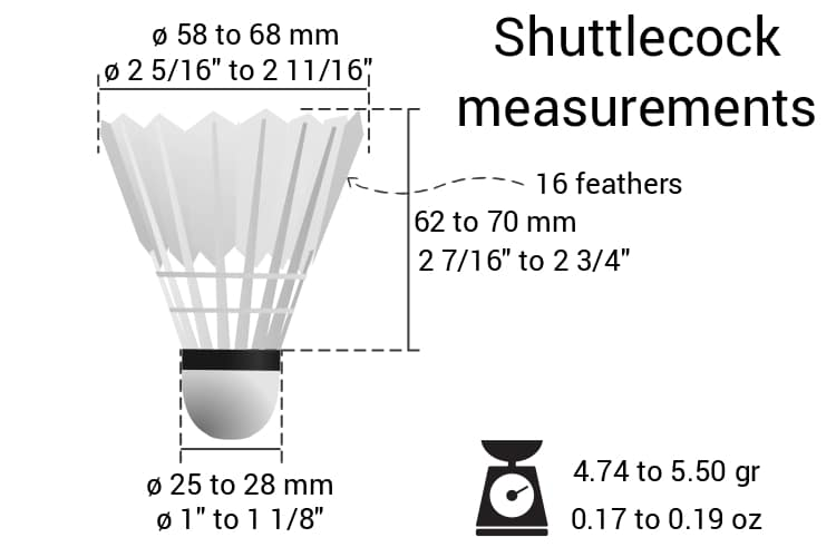 Shuttlecock measurements metric and imperial